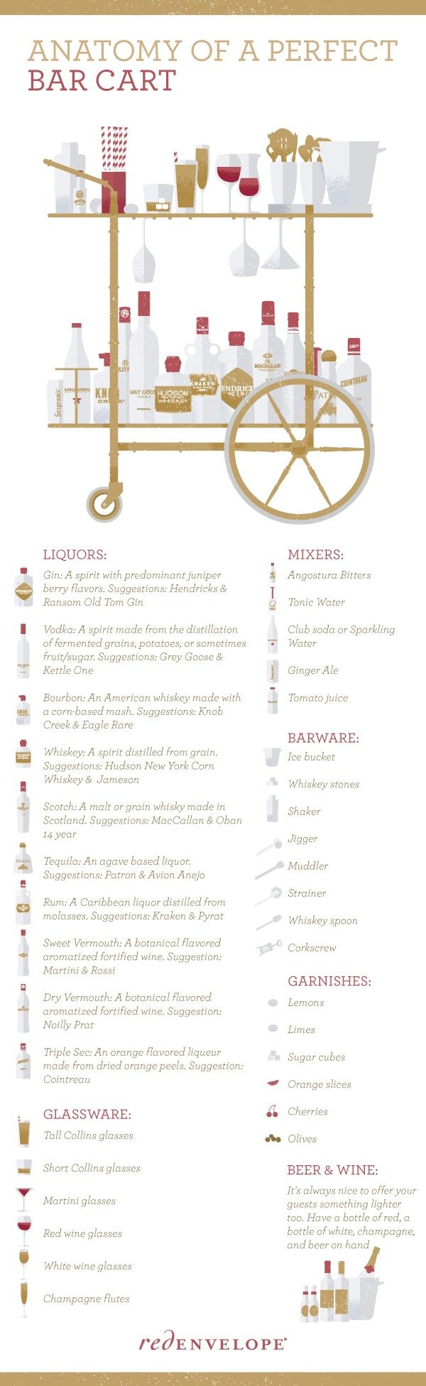 Anatomy of a perfect bar cart pinterest
