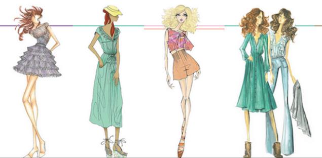 PANTONE fashion color report spring 2015